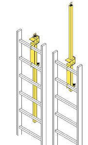 Extendable Safety Posts for Ladders by JL Industries